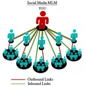 multi-level marketing social media