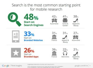 Google Mobile Shopper